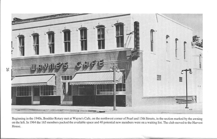 BRC History: Club Meeting Sites